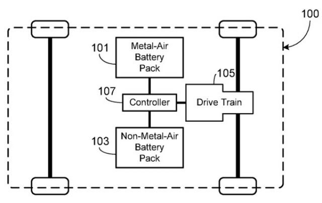 Tesla-Hybrid-Battery-schematic