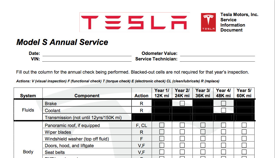 Tesla Model S Service Plan Checklist