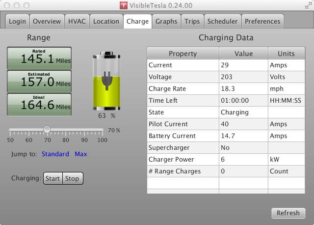 VisibleTesla App Charge