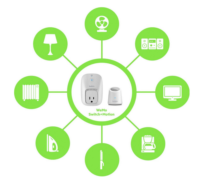 Belkin-Wemo-Switch-Motion-2