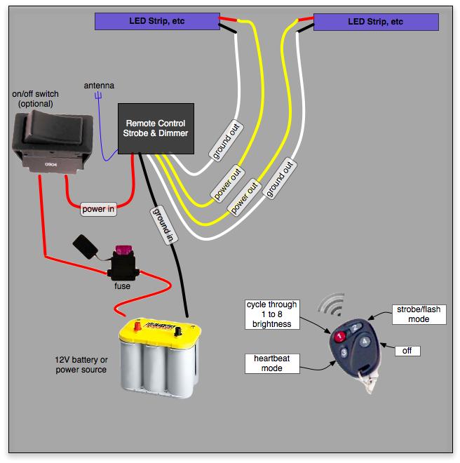 car dimmer switch wiring diagram schematic diagram Car Battery Wiring Diagram strobe lights wiring diagram for cars wiring diagram car flasher wiring diagram car dimmer switch wiring