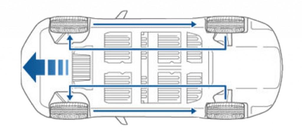 Tesla Model S Tire Rotation