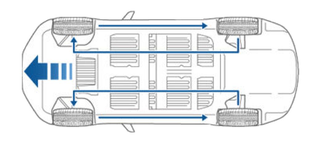 Tesla-Model-S-Tire-Rotation