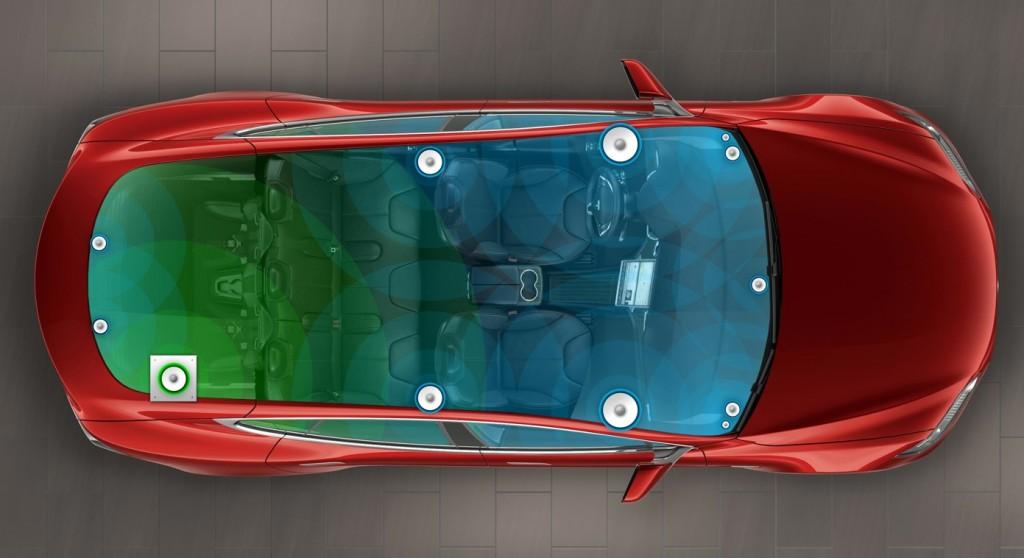 Tesla Sound System - Model S Speaker Placement