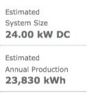 SolarCity actual vs estimated size