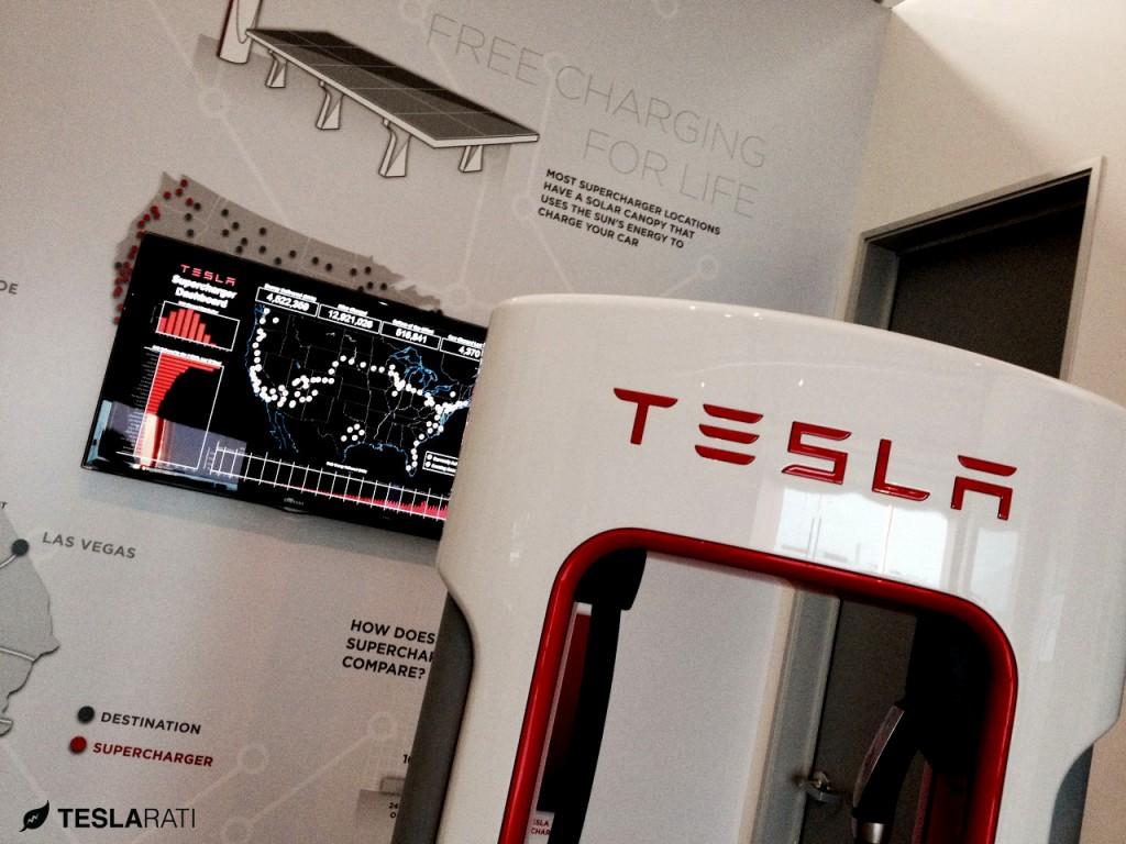 Tesla-Model-S-Supercharger-Map