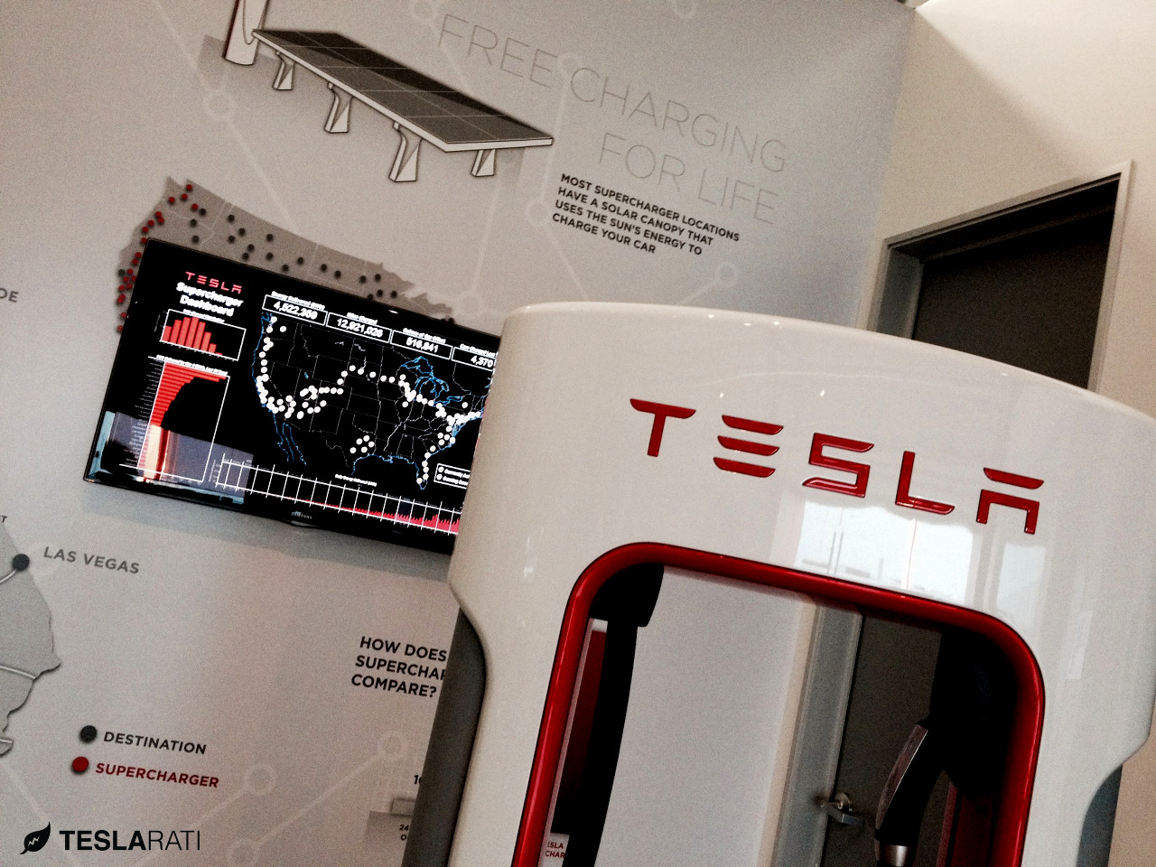 Real-time Tesla Supercharger Notifications