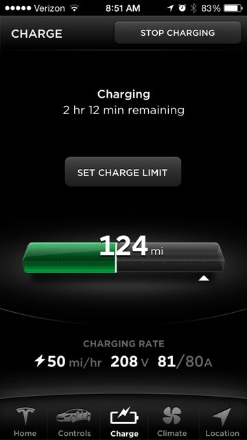 HPWC Charge Rate
