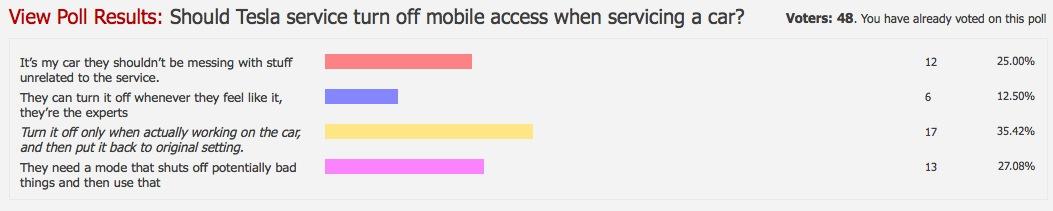 Service & Mobile Poll