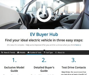 ecomento EV Buyer Hub