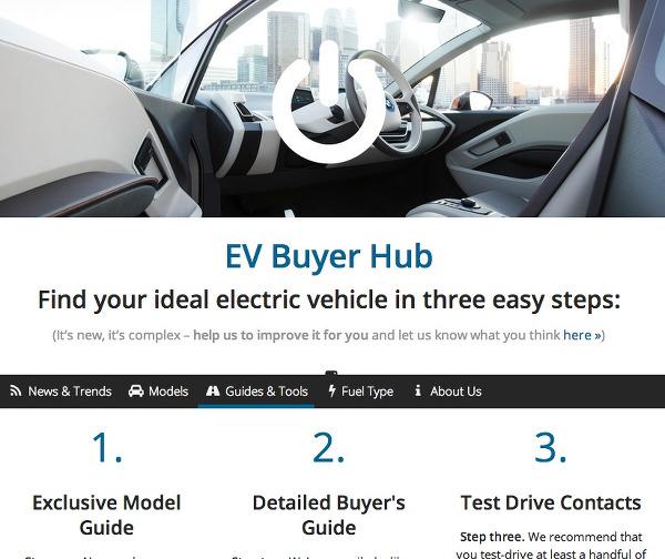 Ecomento-EV-Buyer-Hub