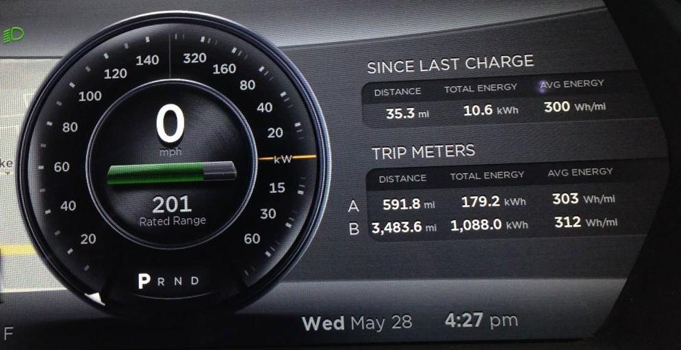 EKM Digital Submeter Measures EV Charging Efficiency