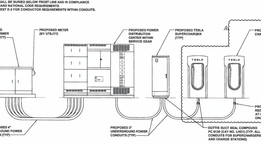Tesla-Supercharger-blueprint