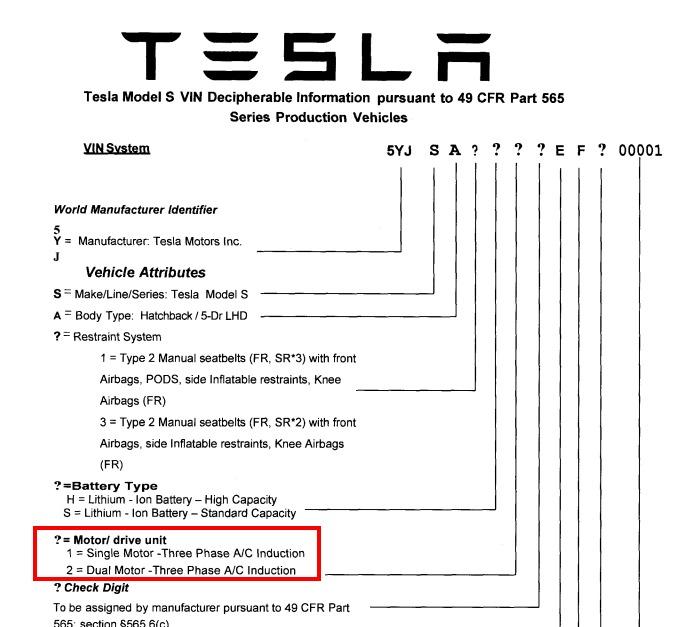 How To Decode Your Tesla Model S Vin