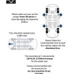 Tesla Model S Tire Cheat Sheet