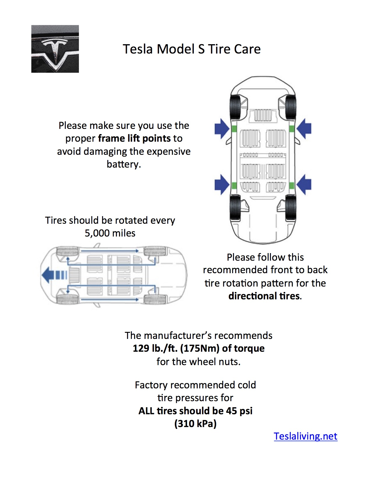 Tesla Model S Tire Cheat Sheet