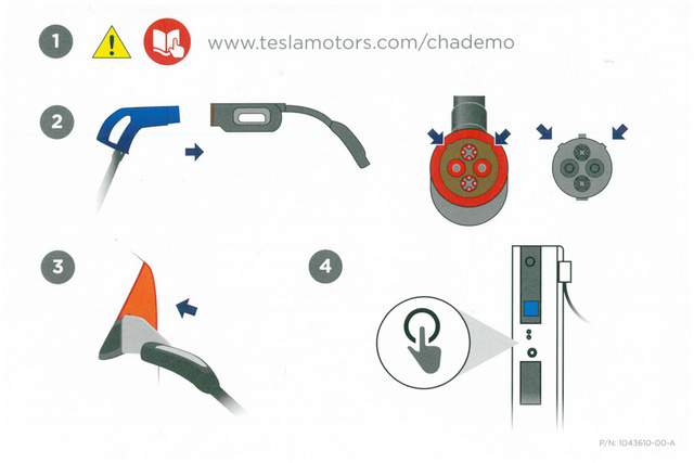 Review: Tesla Model S CHAdeMO Adapter