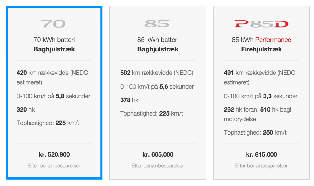 Current Danish Tesla Pricing