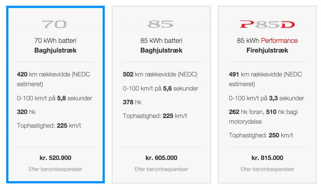 Current Danish Tesla Pricing