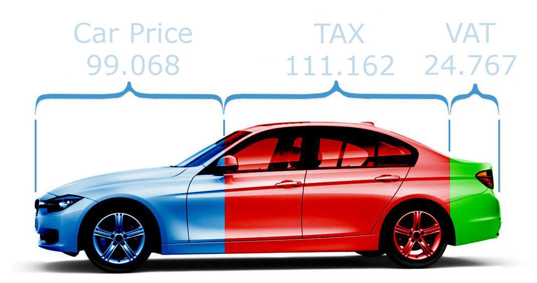 Non EV Car price