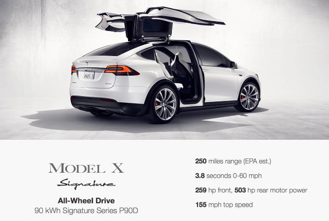 Tesla Model X range