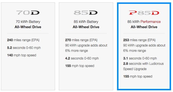Tesla-Model-S-battery-design-studio