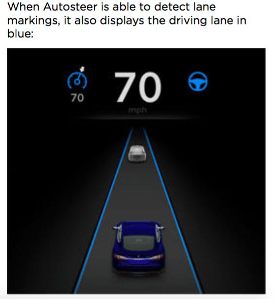 Tesla Autopilot tracking lane markings