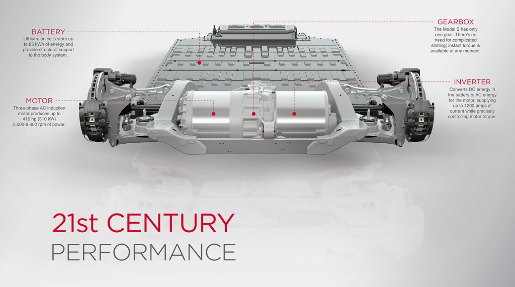 Tesla-Drive-Unit