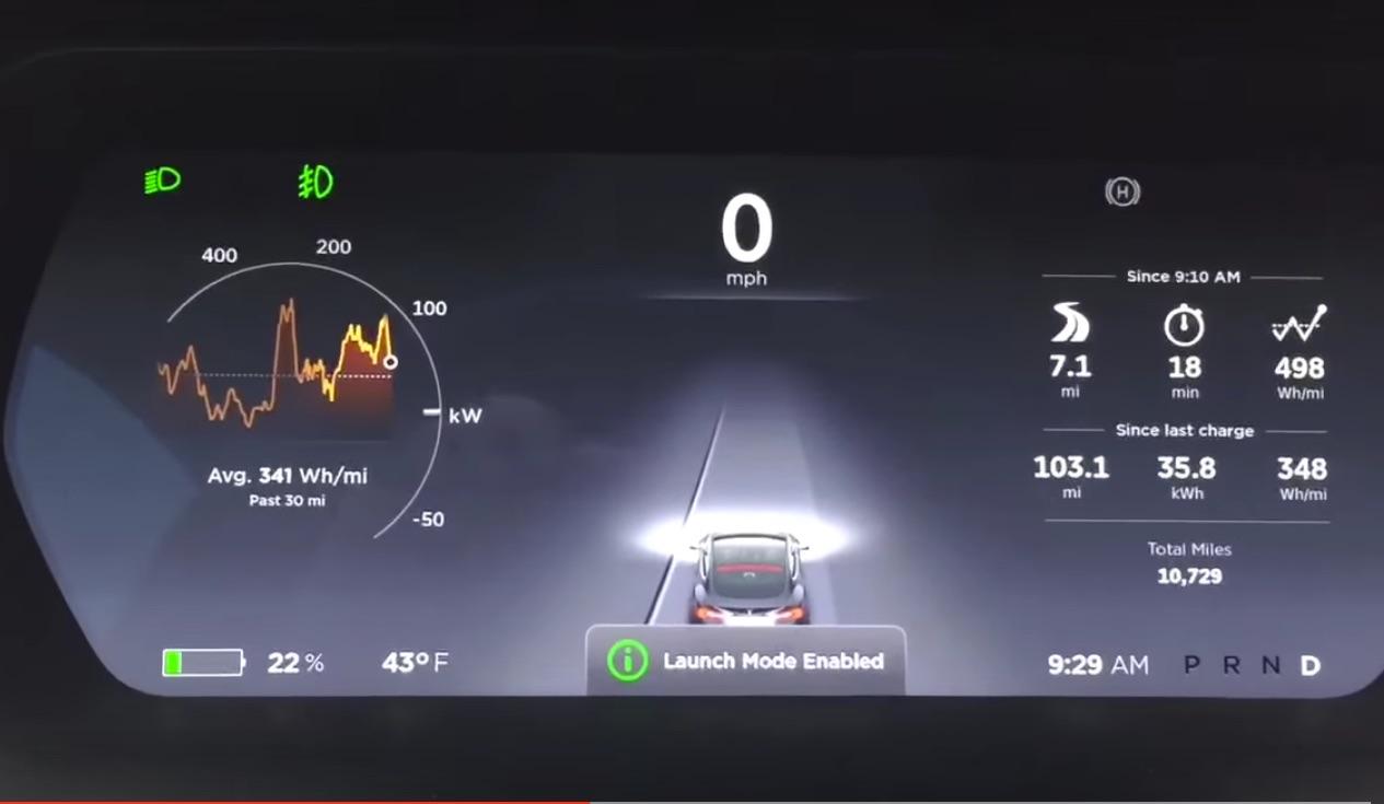 Tesla P85D Launch Mode Enabled