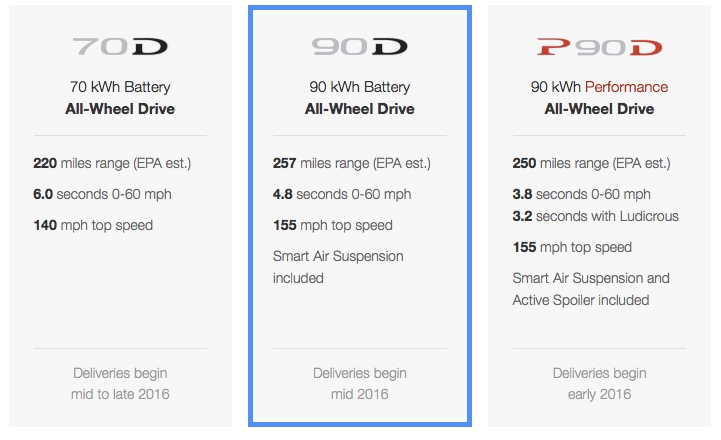 Model X battery choices