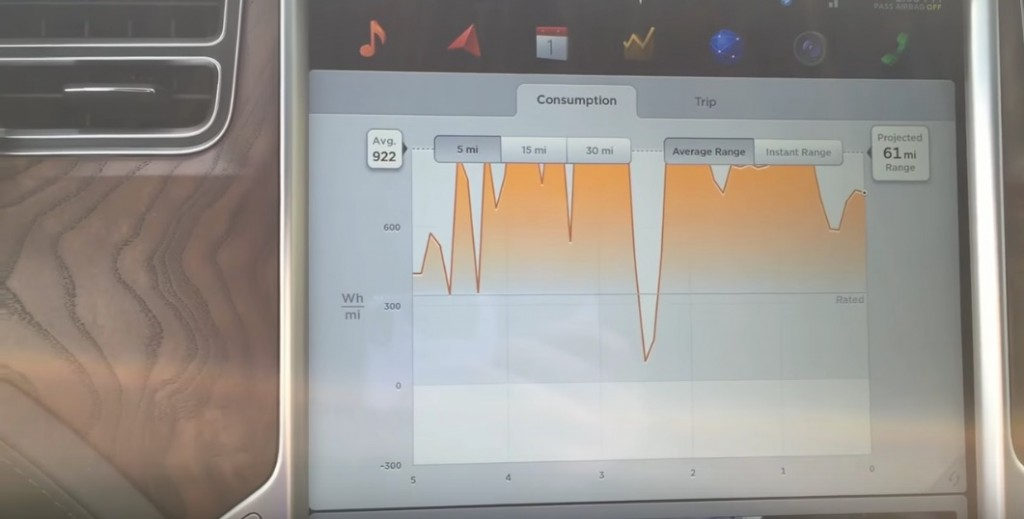 Model X range impact while towing