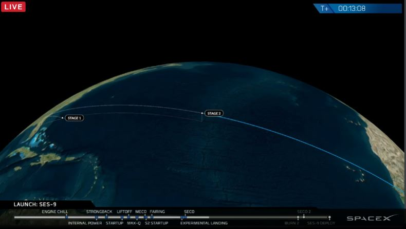 SpaceX SES 9 trajectory