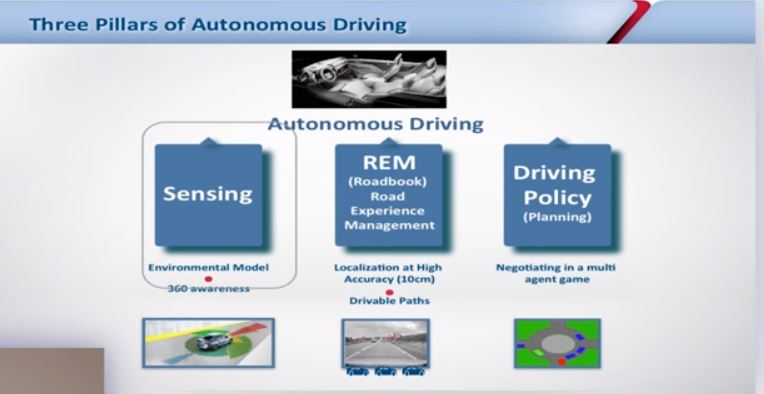 Mobileye CTO on Building Autonomous Driving Systems