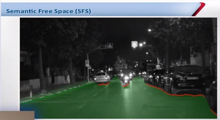 Mobileye Free Space Delimiters