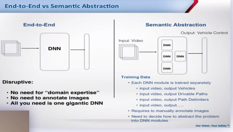 Mobileye end to end vs semantic
