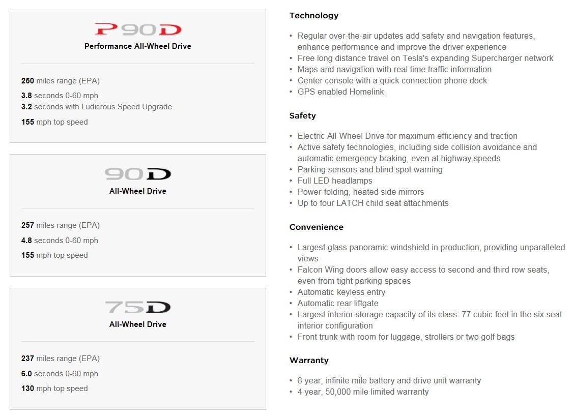 Model X Specs Page 4-12-16