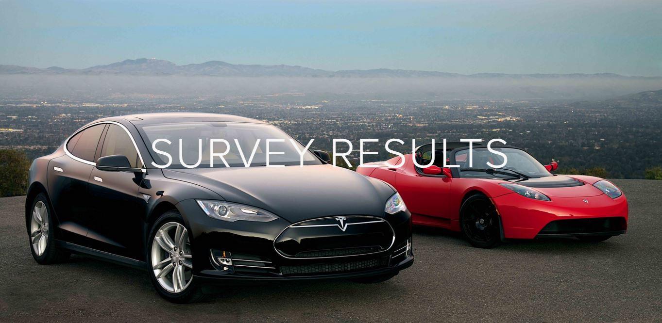 Prenzler Survey