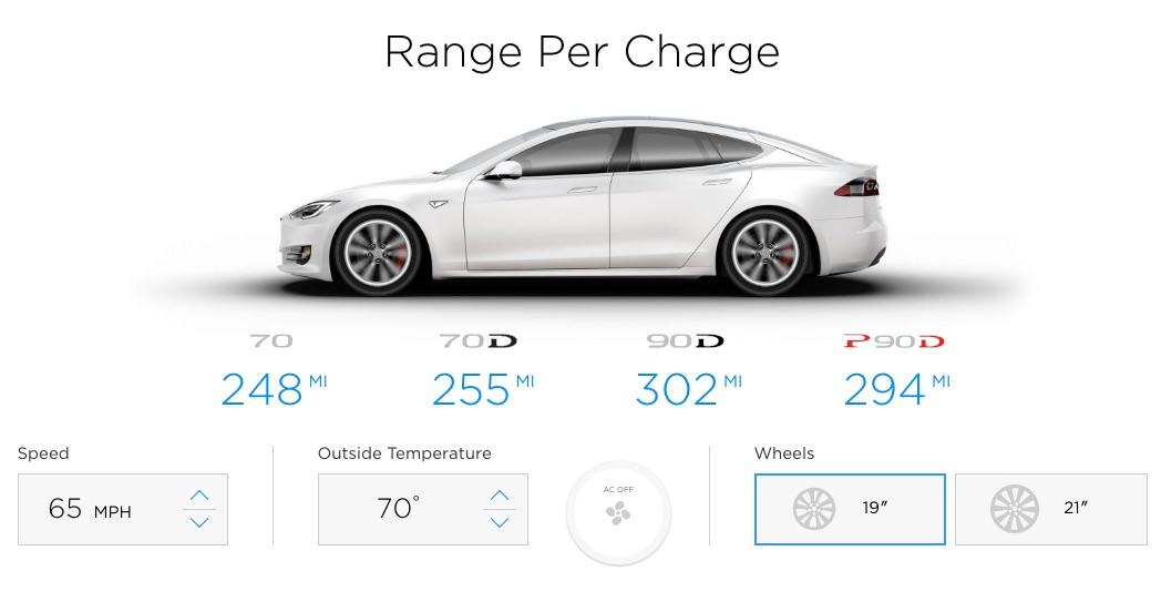 Tesla Model S 90d Epa Rating Tops 300 Miles Highway