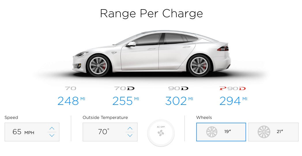 Tesla Model S Range Configuration