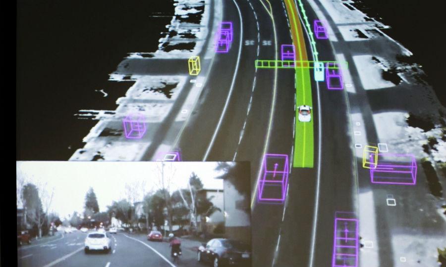 Autopilot view via AN
