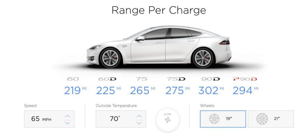 Tesla-Model-S-range-calculator