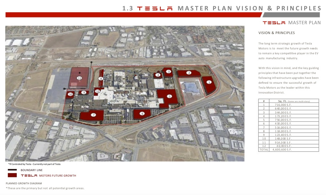 Tesla-Fremont-factory-expansion-master-plan-2