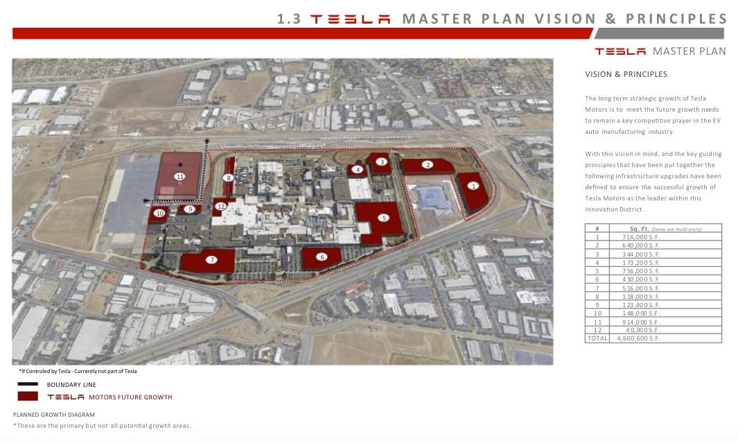 Tesla-Fremont-factory-expansion-master-plan-2