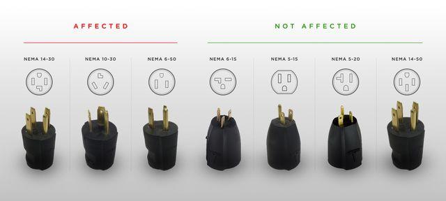 tesla-recall-charging-adapters