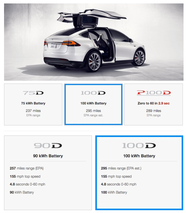 tesla introduces long range model s x 100d capable of