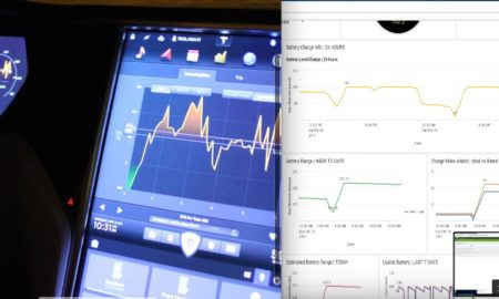 Tesla API and Apps
