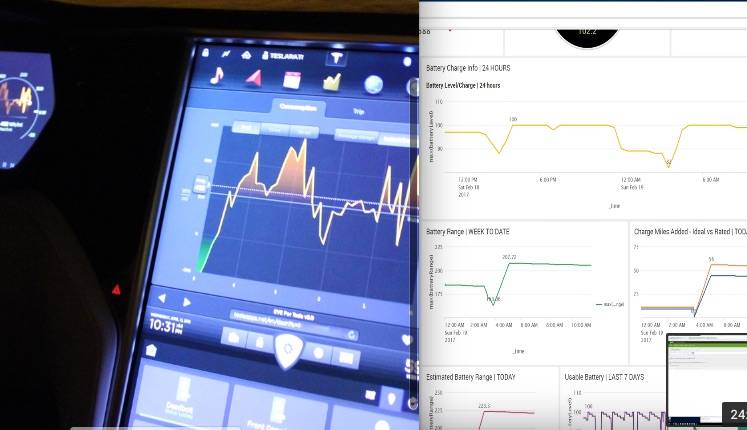 Tesla-touchscreen-energy-splunk-dashboard