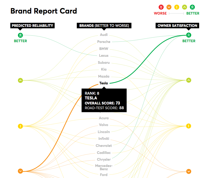 consumer_reports_report_card
