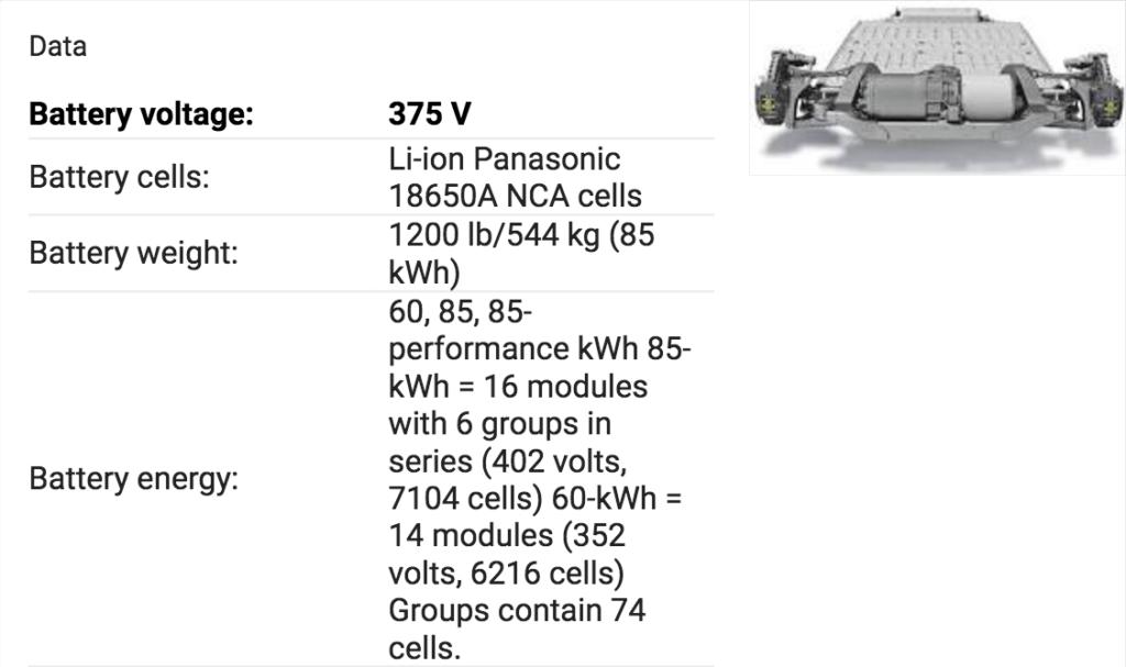 Tesla battery pack weight