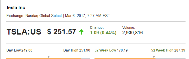 stock price march 5